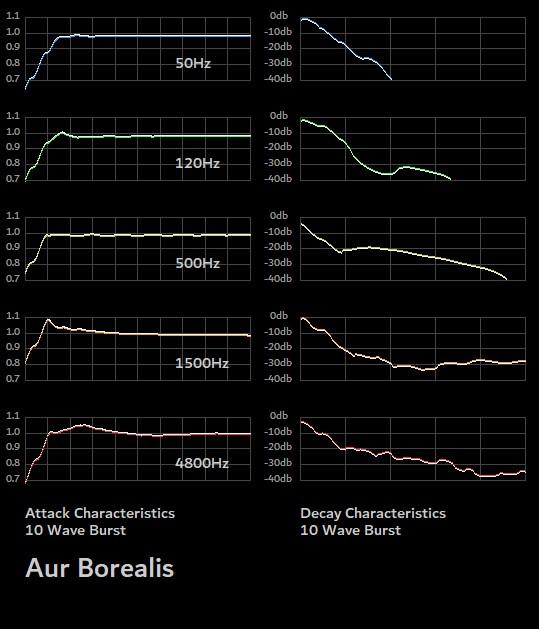 B1696 Aur Borealis.wav_atk.jpg