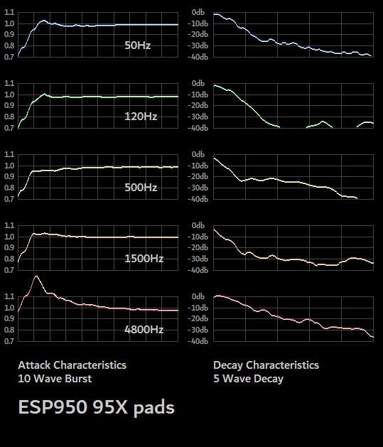 B1696 ESP950 95X pads.wav_burst.jpg