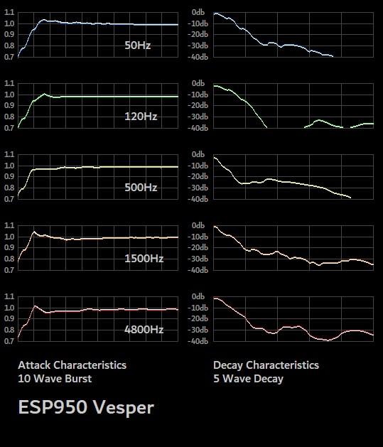 B1696 ESP950 Vesper.wav_burst.jpg