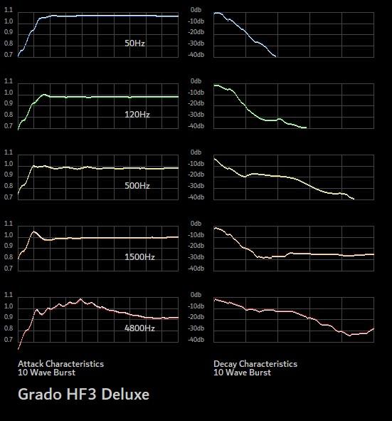 B1696 Grado HF3 Deluxe.wav.jpg