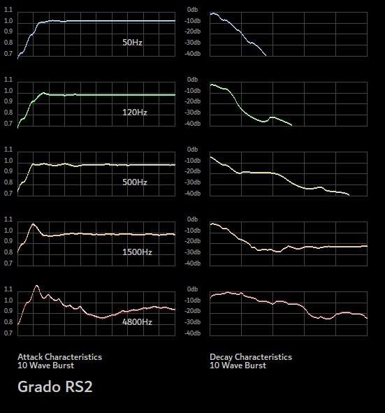 B1696 Grado RS2.wav (2).jpg
