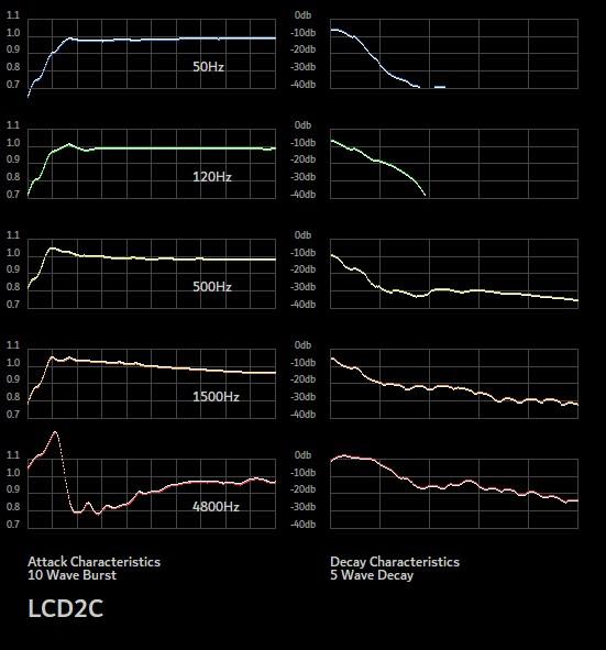 B1696 LCD2C.wav_burst.jpg