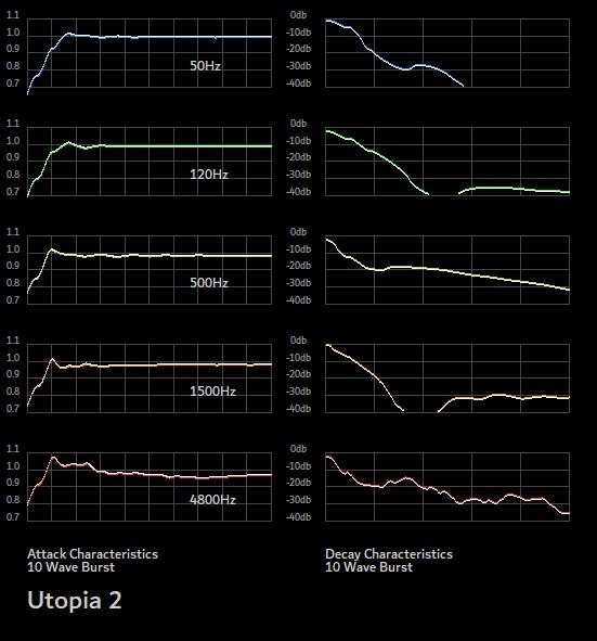 B1696 Utopia 2.wav burst.jpg