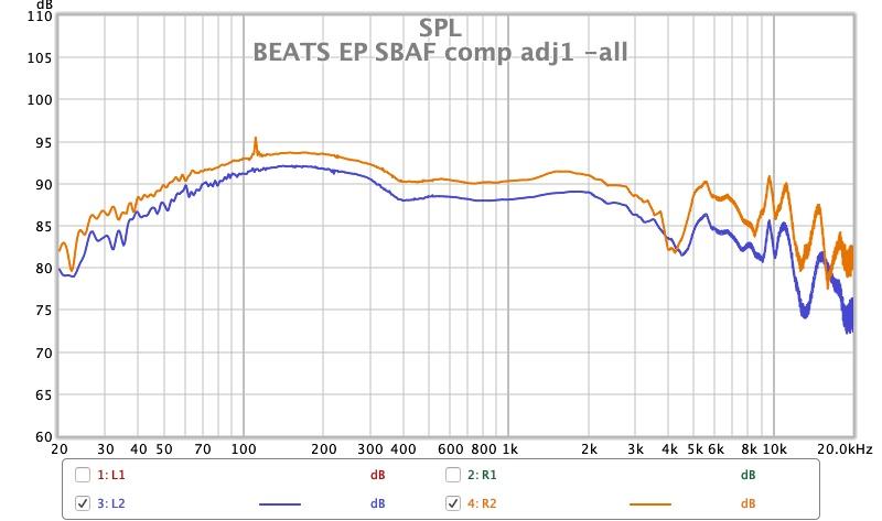 BEATS EP SBAF comp adj1 -all.jpg