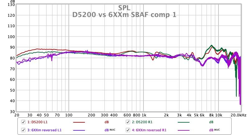 D5200 vs 6XX SBAF comp 1.jpg