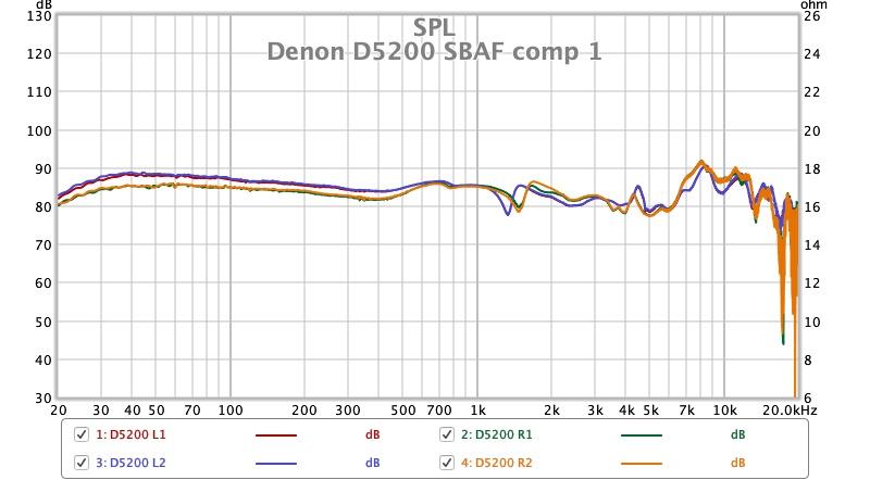 Denon D5200 SBAF comp 1.jpg