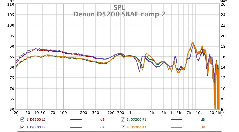 Denon D5200 SBAF comp 2.jpg