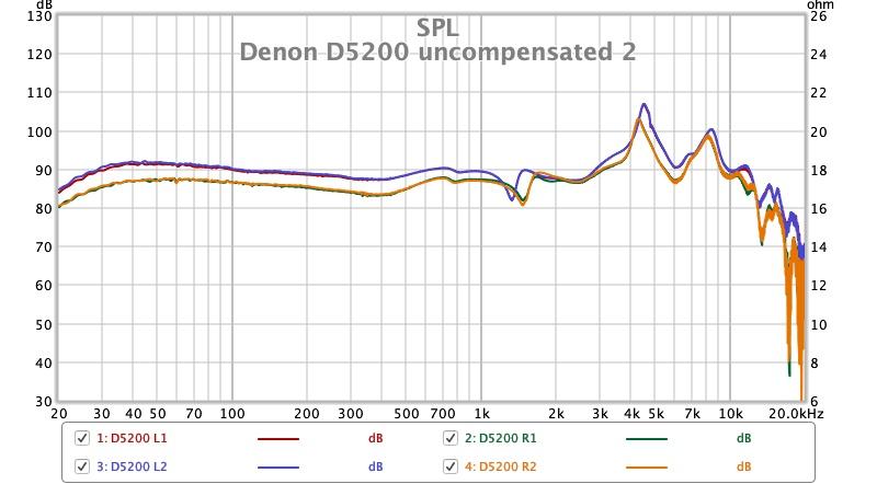 Denon D5200 uncompensated 2.jpg