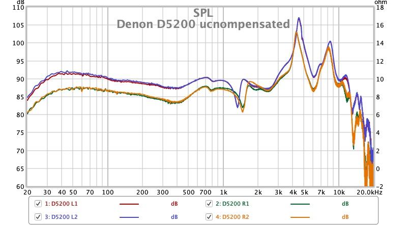 Denon D5200 uncompensated.jpg