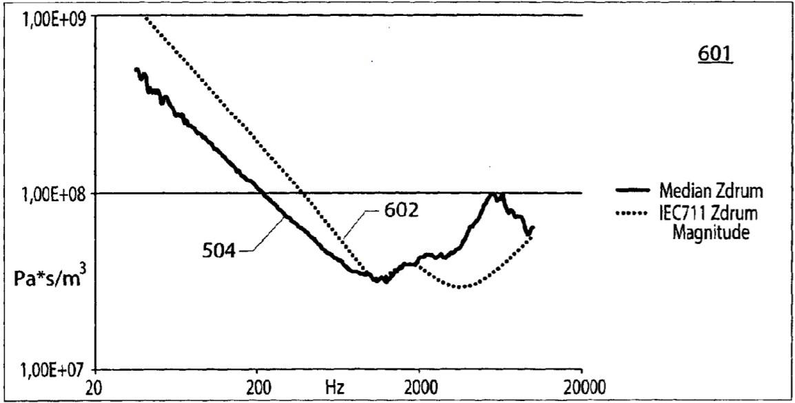 Eardrum Z 711 vs real eardrum.jpg