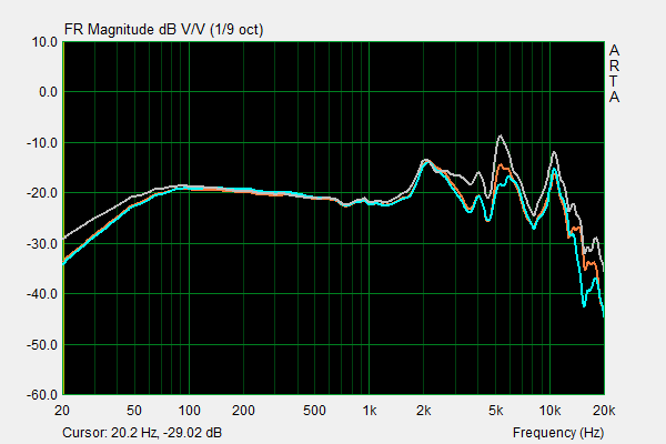 EARS Grado SR225 Frequency Response.png