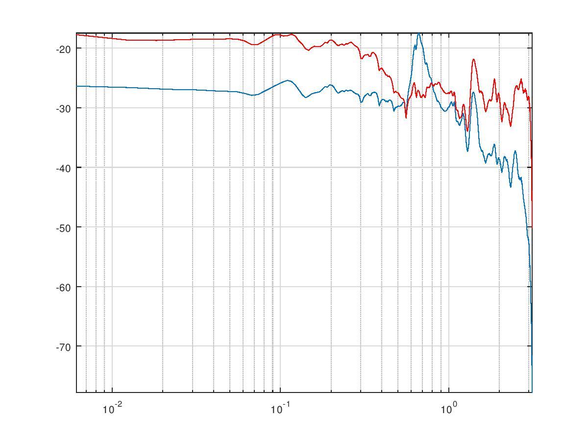 EARS_LCD2_UnComp_vs_Comp.jpg