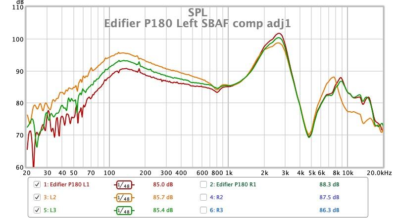 Edifier P180 Left SBAF comp adj1.jpg