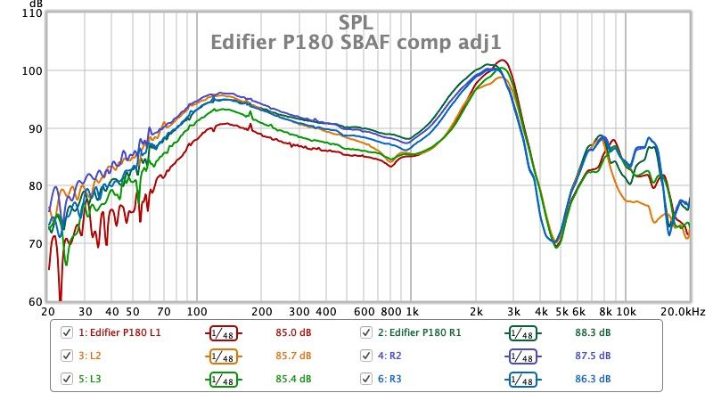 Edifier P180 SBAF comp adj1.jpg