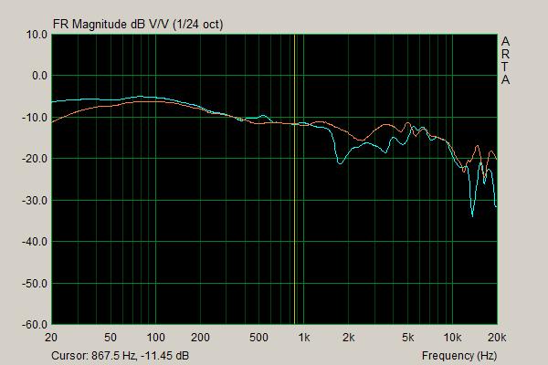 Eikon vs HD650 frequency response.png