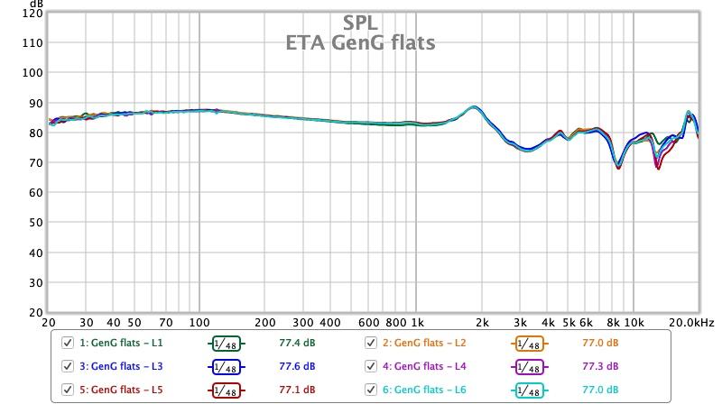 ETA GenG flats.jpg