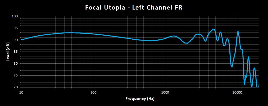 Focal Utopia Left FR.png