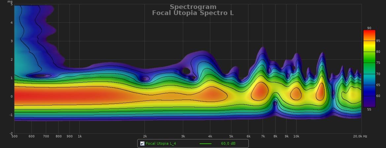 Focal Utopia Spectro L.jpg