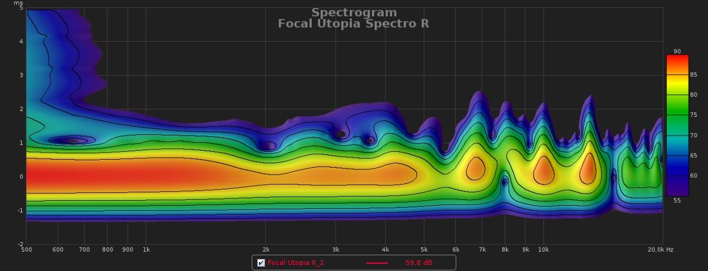 Focal Utopia Spectro R.jpg