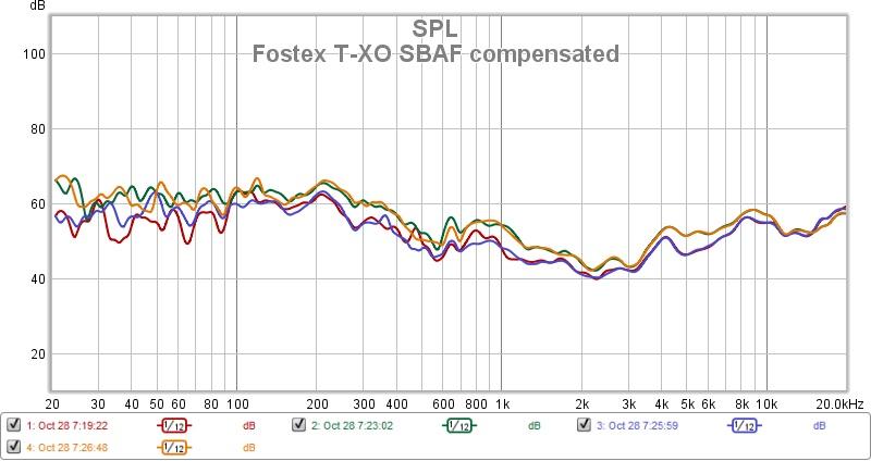 Fostex T-X0 overlay SBAF comp.jpg