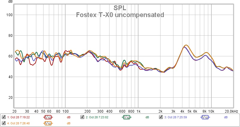 Fostex T-X0 overlay uncompensated.jpg