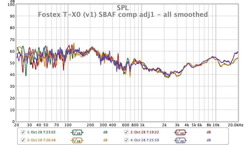Fostex T-X0 (v1) SBAF comp adj1 - all smoothed.jpg