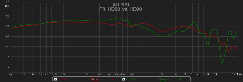 FR HE60 vs HE90.jpg