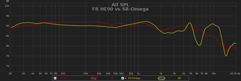 FR HE90 vs SR-Omega.jpg