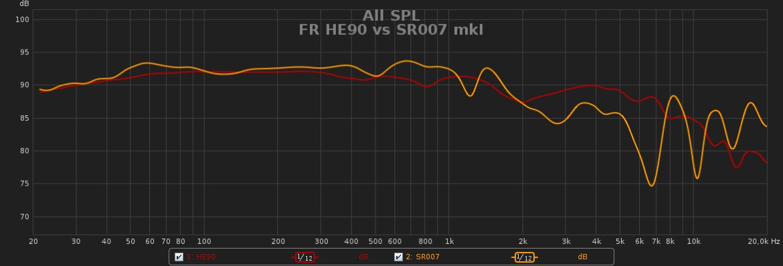 FR HE90 vs SR007 mkI.jpg