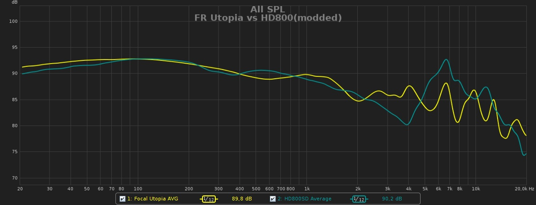 FR Utopia vs HD800(modded).jpg