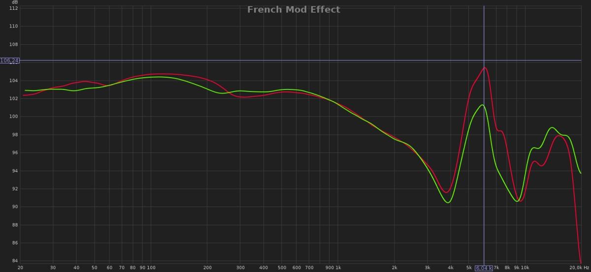 French_Mod_Effect.jpg