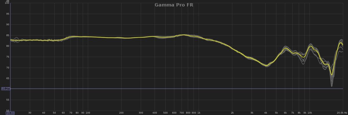 Gamma Pro FR.jpg