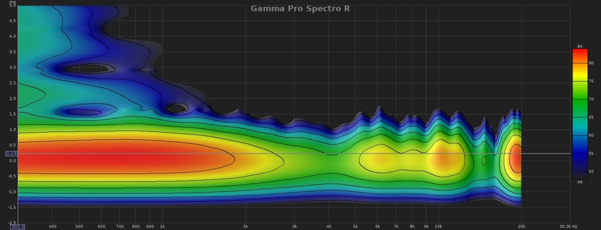 Gamma Pro Spectro R.jpg