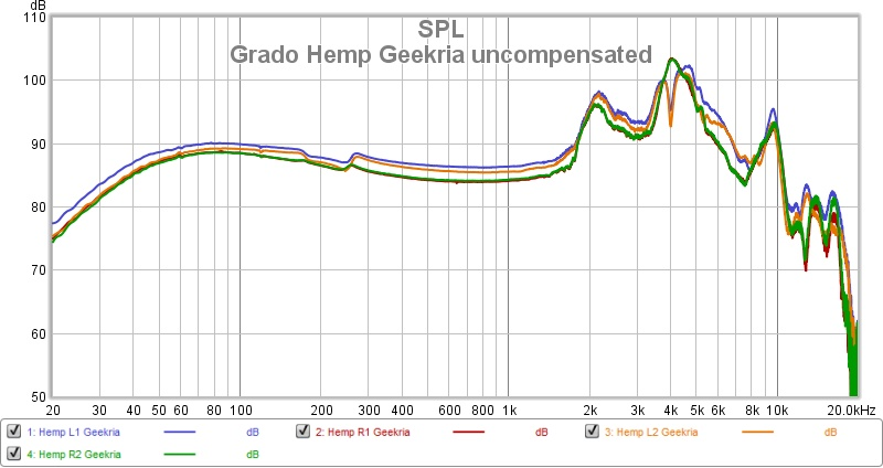 Grado Hemp Geekria uncompensated.jpg