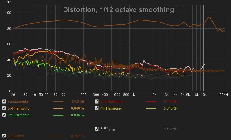 HD100_distortion_right.jpg