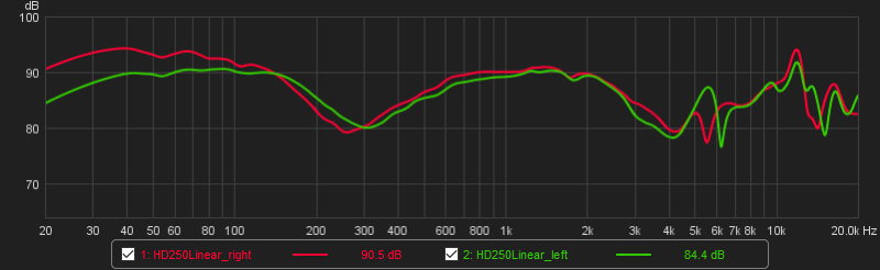 HD250Linear_fr.png