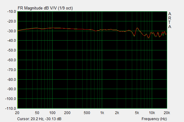 HD58X Frequency Response.png