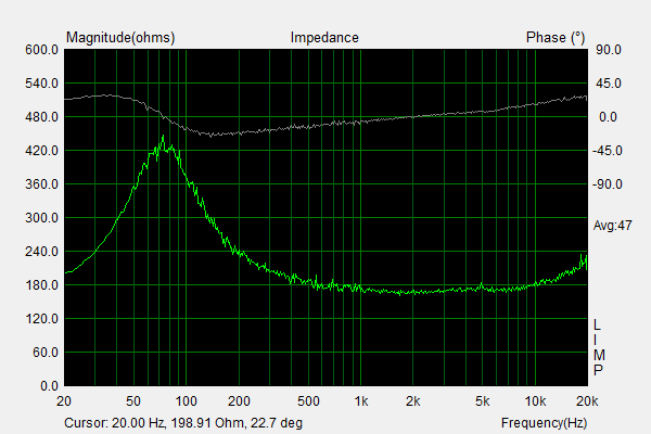 HD58X impedance.png