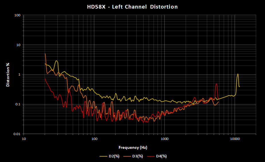 HD58X Left Distortion.png