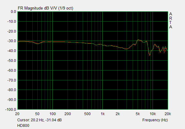 HD800 Frequency Response.png