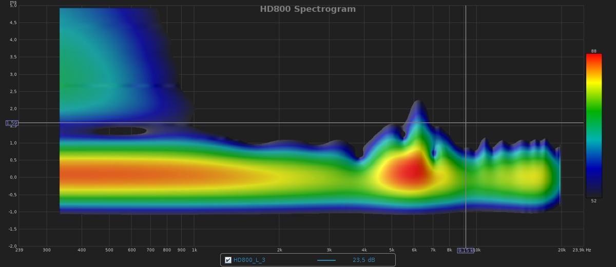 HD800 Spectrogram.jpg