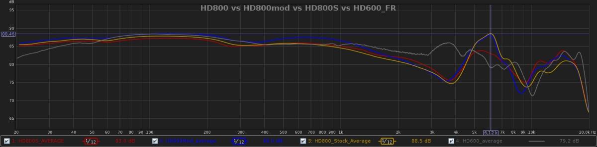 HD800 vs HD800mod vs HD800S vs HD600_FR.jpg