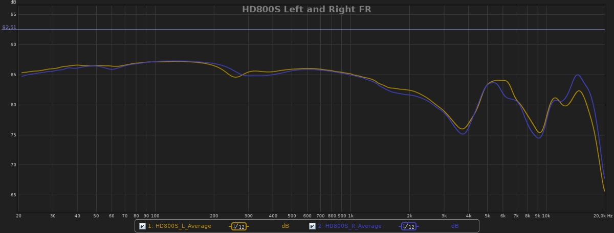 HD800S_FR_Left and Right.jpg