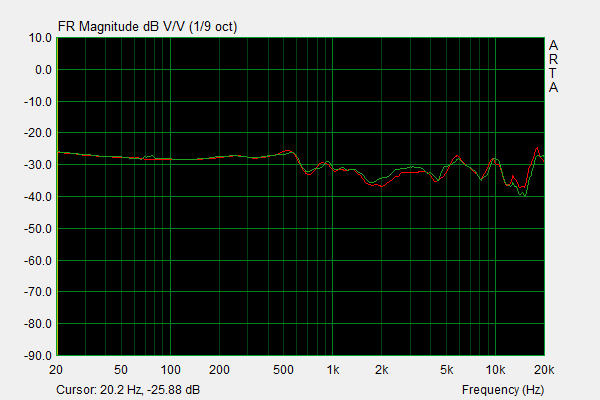 HE-5r2 pleather Frequency Response.png