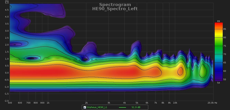 HE90_Spectro_Left.jpg