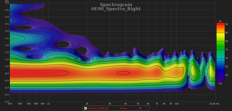 HE90_Spectro_Right.jpg