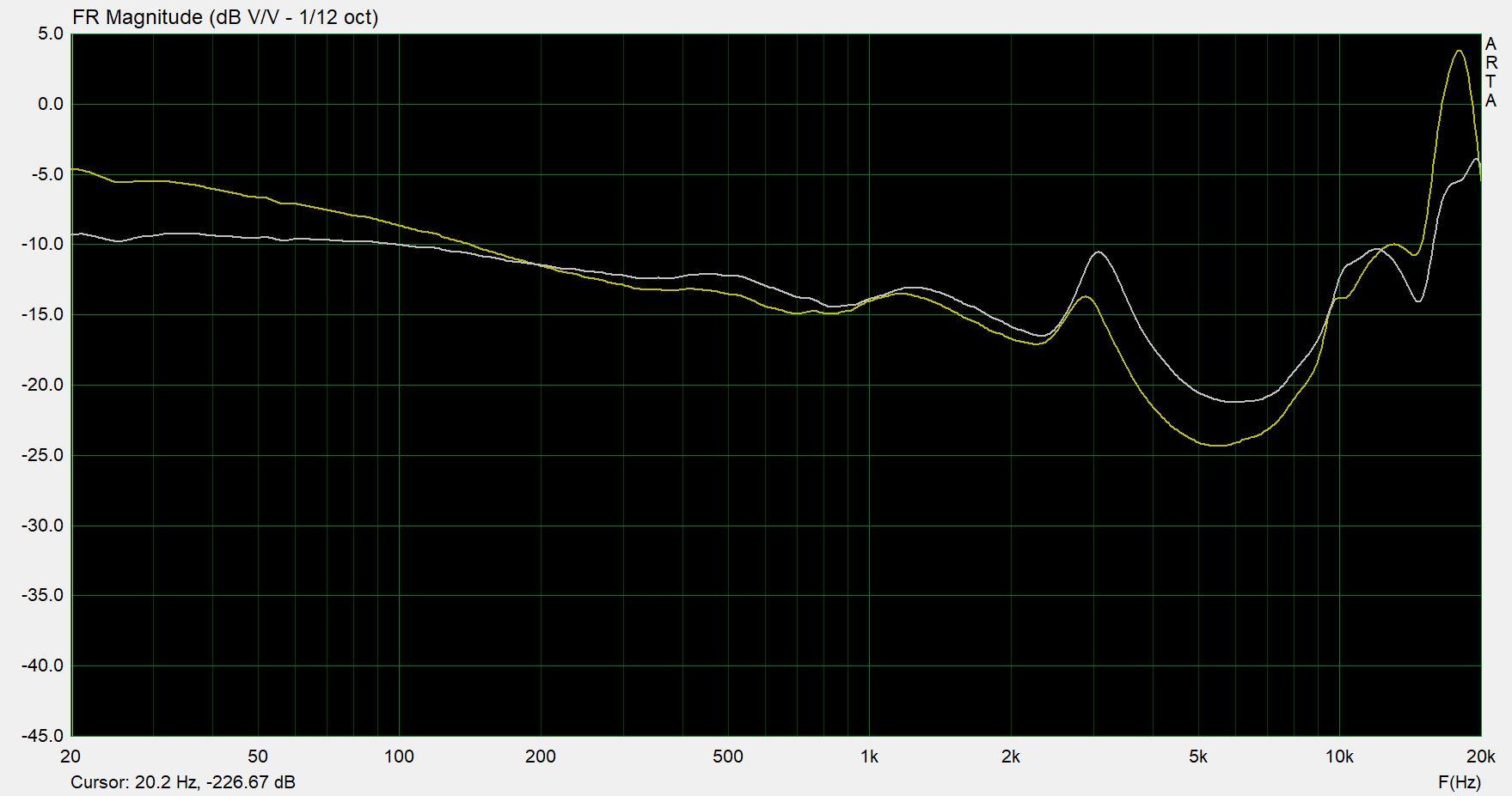 ion2 vs 2S - R.JPG