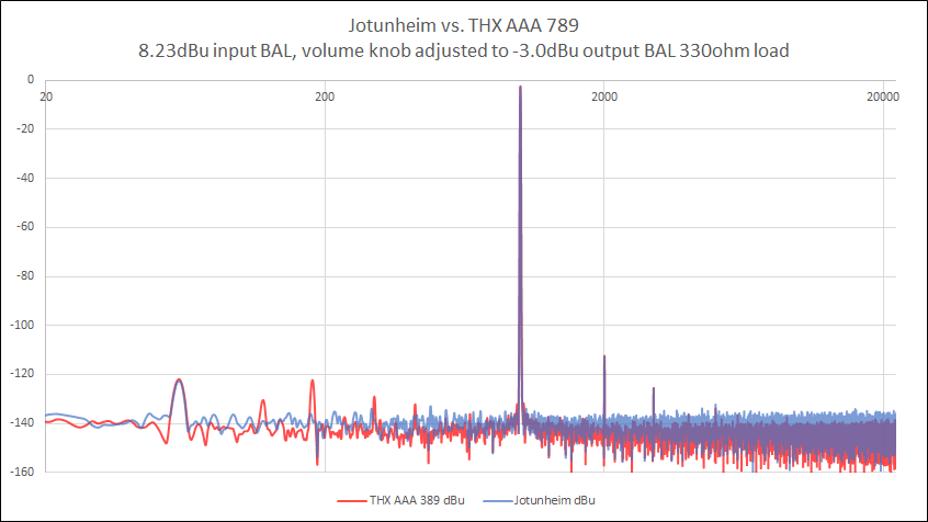 Jot vs THX AAA 789.png