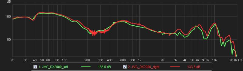 JVC_DX2000_fr.png