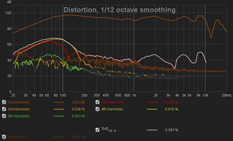 JVC_Flats_distortion_left.jpg